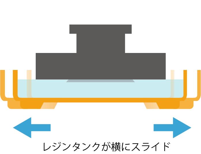 Form2 造形プロセス レジンタンクスライド