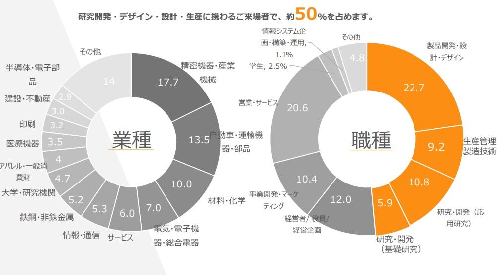 TCTJAPANグラフ